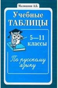 Учебные таблицы по русскому языку 5-11 классы