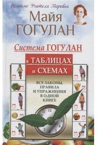 СИСТЕМА ГОГУЛАН В ТАБЛИЦАХ И СХЕМАХ МОСКВА 751-1